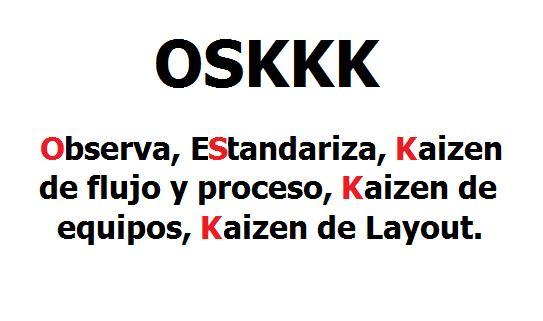 OSKKK